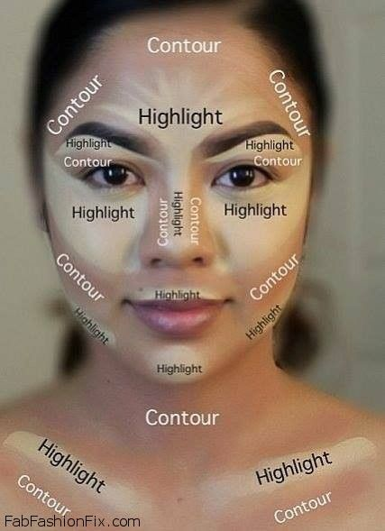 How To Highlight And Contour Your Face With Makeup Like A